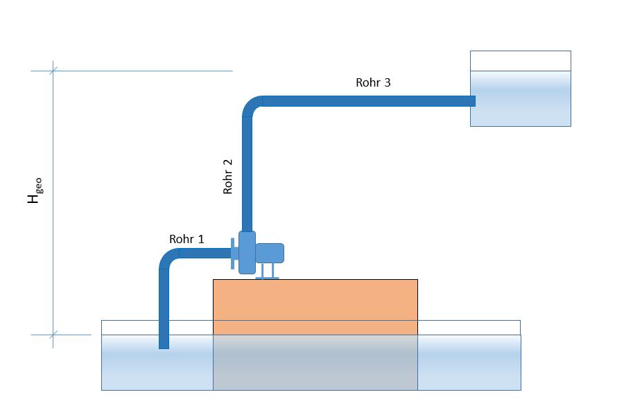 Pumpenschema 1
