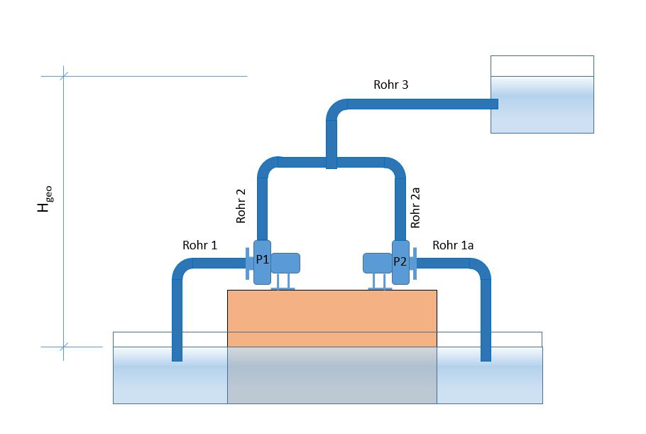 Pumpenschema 2